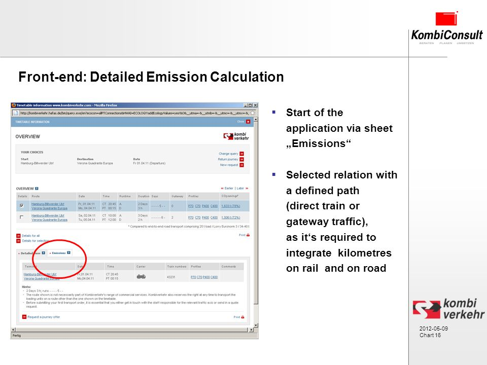 2012-05-09 Chart 16 Front-end: Detailed Emission Calculation Start of the application via sheet Emissions Selected relation with a defined path (direct train or gateway traffic), as its required to integrate kilometres on rail and on road