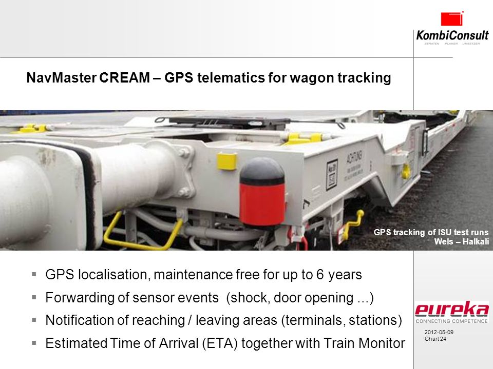 2012-05-09 Chart 24 NavMaster CREAM – GPS telematics for wagon tracking GPS localisation, maintenance free for up to 6 years Forwarding of sensor events (shock, door opening...) Notification of reaching / leaving areas (terminals, stations) Estimated Time of Arrival (ETA) together with Train Monitor GPS tracking of ISU test runs Wels – Halkali