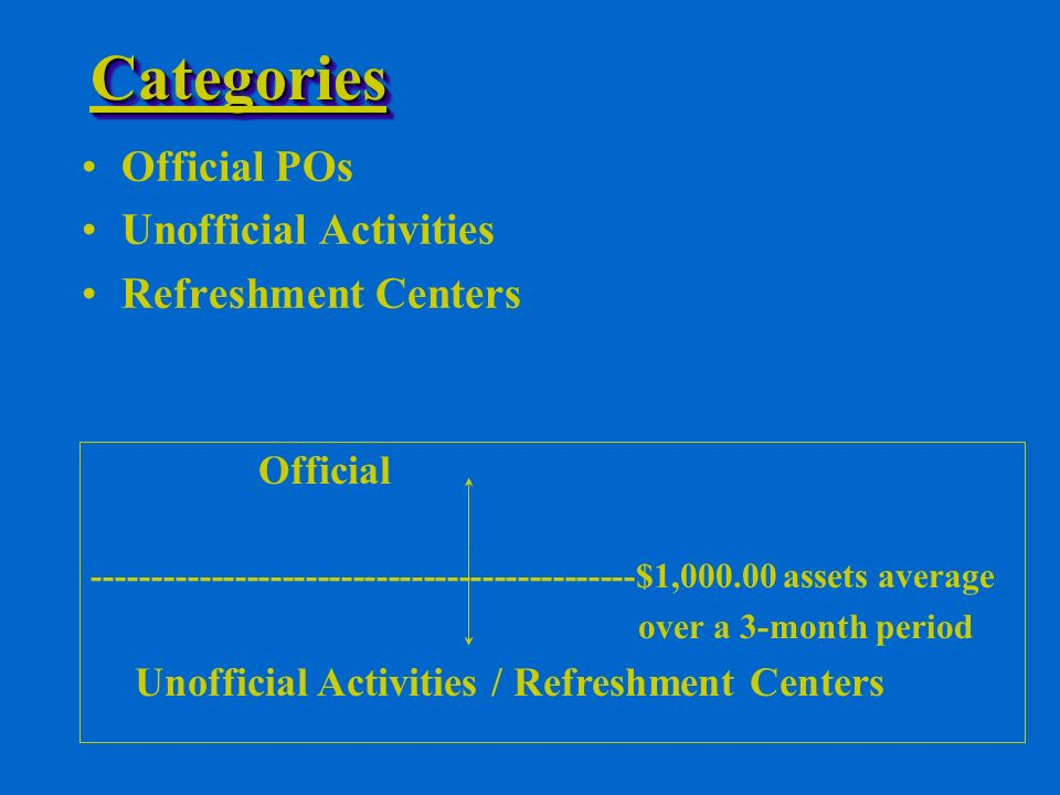 CategoriesCategories Official POs Unofficial Activities Refreshment Centers Official $1, assets average over a 3-month period Unofficial Activities / Refreshment Centers