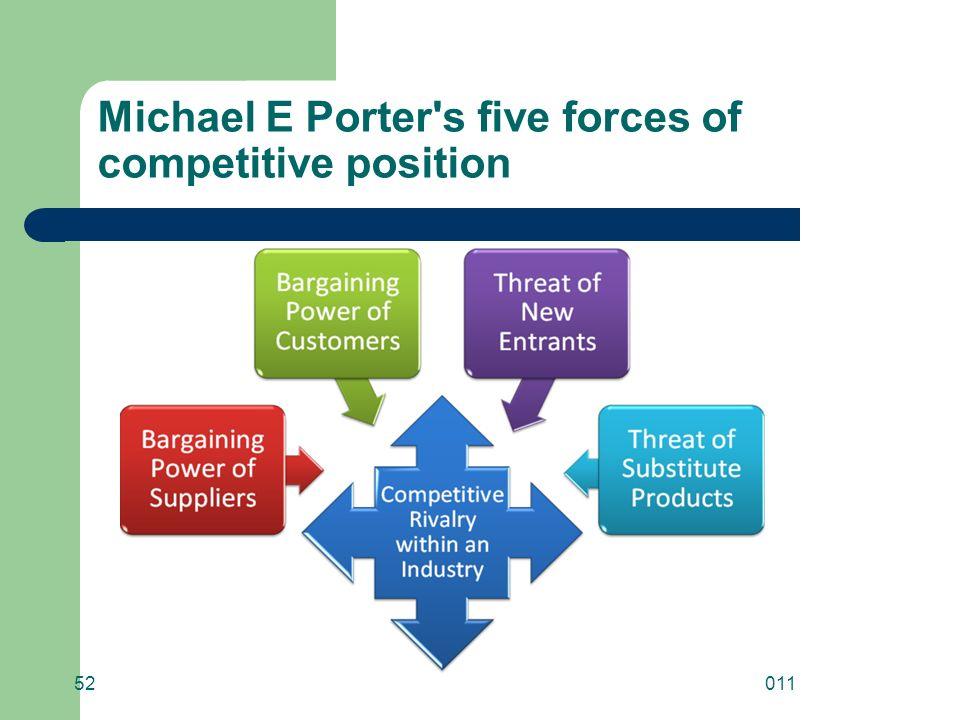 Michael E Porter s five forces of competitive position 27 June 2011Alison Kemper ADMS 101052