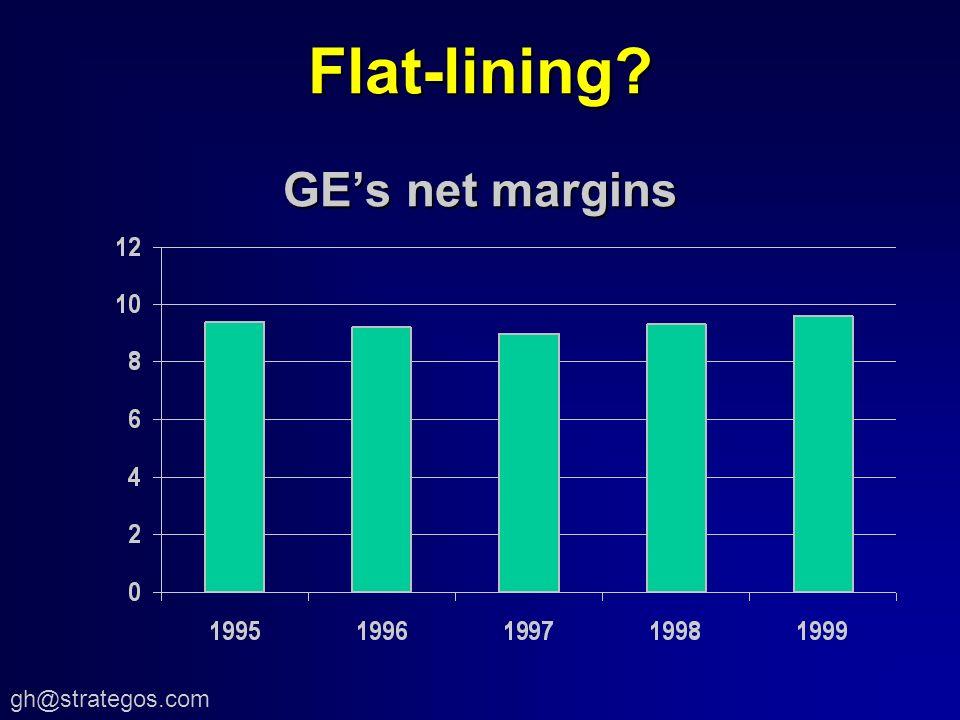 gh@strategos.com Flat-lining? GEs net margins