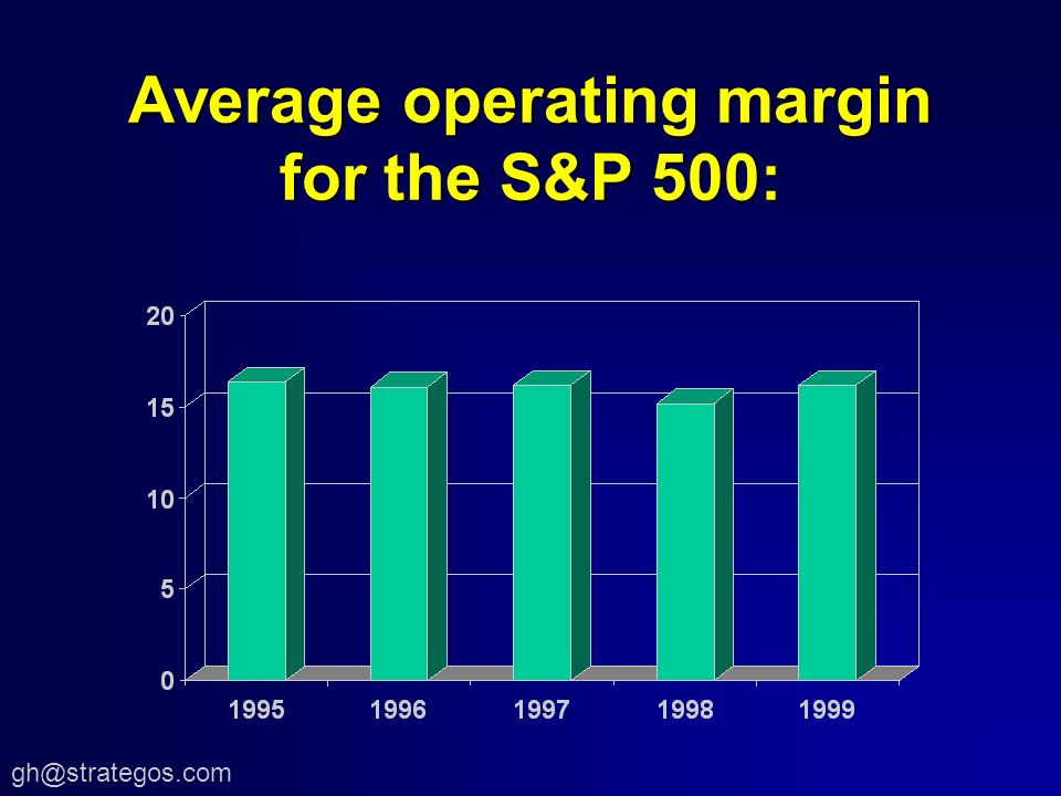Average operating margin for the S&P 500: