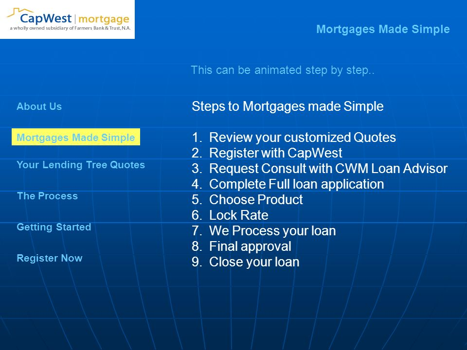 About Us Mortgages Made Simple Your Lending Tree Quotes Getting Started The Process Register Now Mortgages Made Simple Steps to Mortgages made Simple 1.Review your customized Quotes 2.Register with CapWest 3.Request Consult with CWM Loan Advisor 4.Complete Full loan application 5.Choose Product 6.Lock Rate 7.We Process your loan 8.Final approval 9.Close your loan This can be animated step by step..