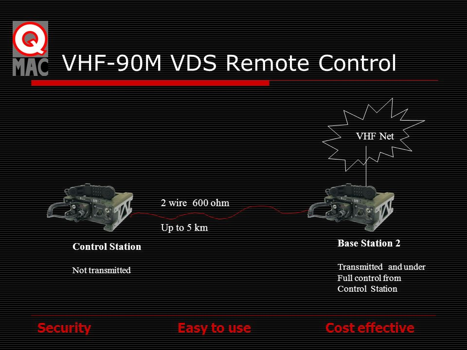 Security Easy to use Cost effective VHF-90M VDS 2 Wire Interconnect VHF Net DTMF Handset Remote Station 2 wire 600 ohm Up to 5 km Operate with any DTMF phone and control the remote radio by DTMF tones Example: Switching to secure is 732# 7 = S 3 = E 2 = C # = enter