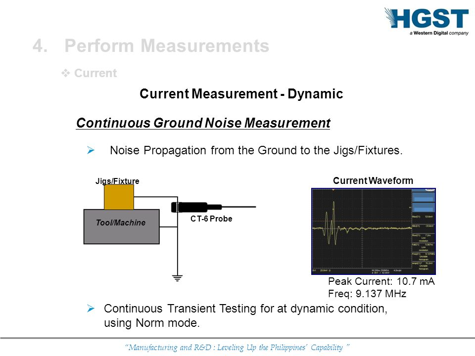 Manufacturing and R&D : Leveling Up the Philippines Capability Continuous Ground Noise Measurement Current Measurement - Dynamic Noise Propagation fro