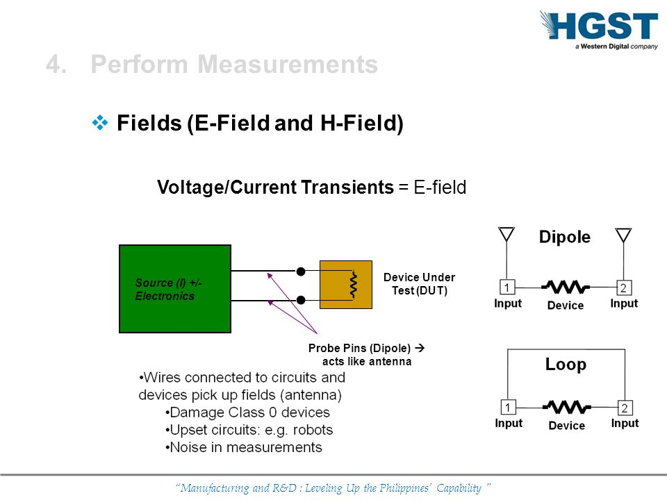 Manufacturing and R&D : Leveling Up the Philippines Capability Fields (E-Field and H-Field) Voltage/Current Transients = E-field Device Under Test (DU