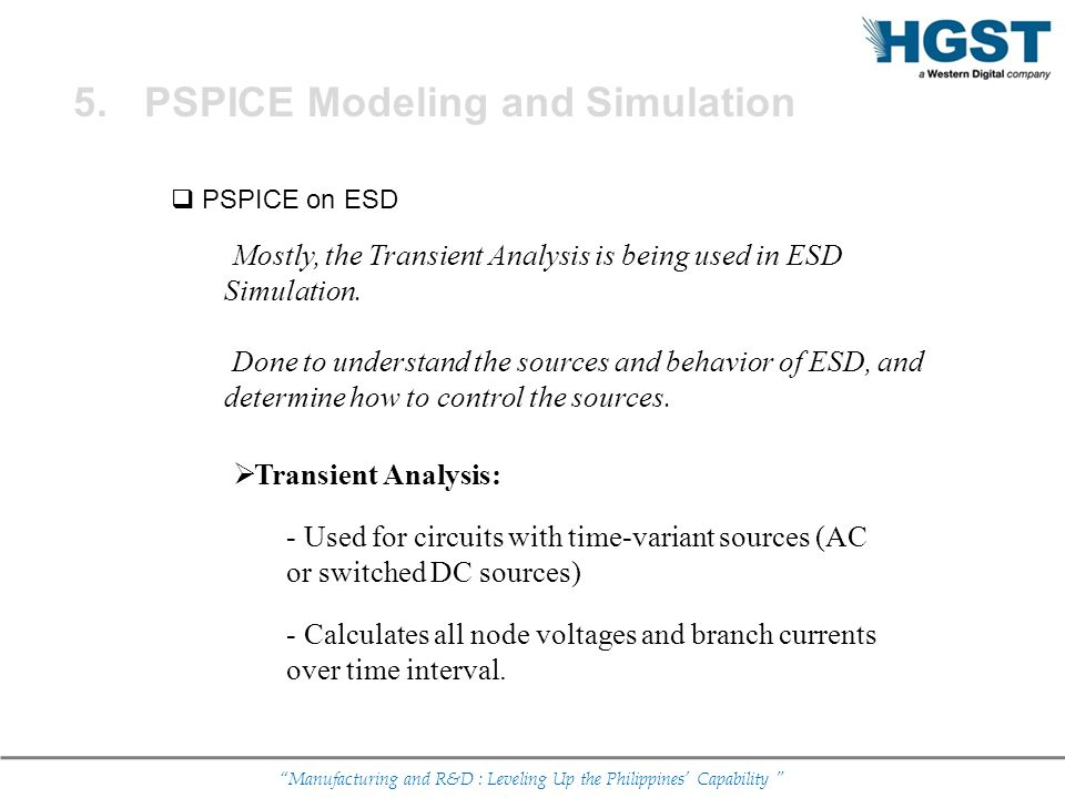 Manufacturing and R&D : Leveling Up the Philippines Capability 5. PSPICE Modeling and Simulation PSPICE on ESD Mostly, the Transient Analysis is being