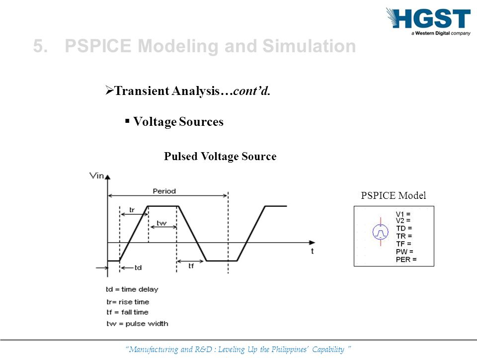 Manufacturing and R&D : Leveling Up the Philippines Capability 5. PSPICE Modeling and Simulation Transient Analysis…contd. Voltage Sources Pulsed Volt