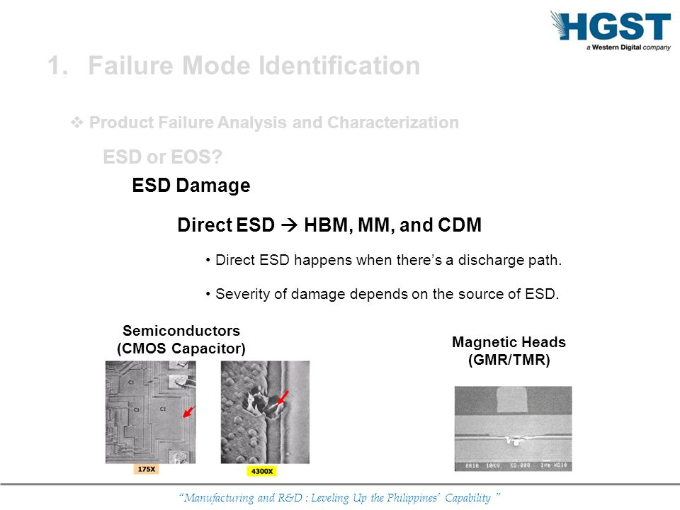 Manufacturing and R&D : Leveling Up the Philippines Capability ESD Damage Direct ESD HBM, MM, and CDM Semiconductors (CMOS Capacitor) Magnetic Heads (
