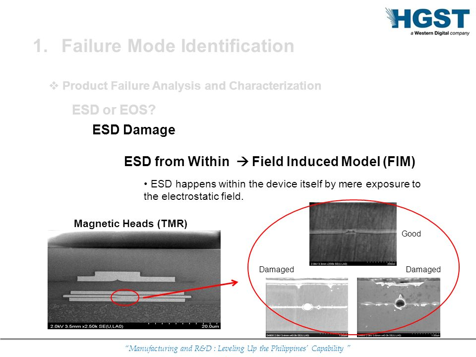 Manufacturing and R&D : Leveling Up the Philippines Capability ESD Damage ESD from Within Field Induced Model (FIM) ESD happens within the device itse