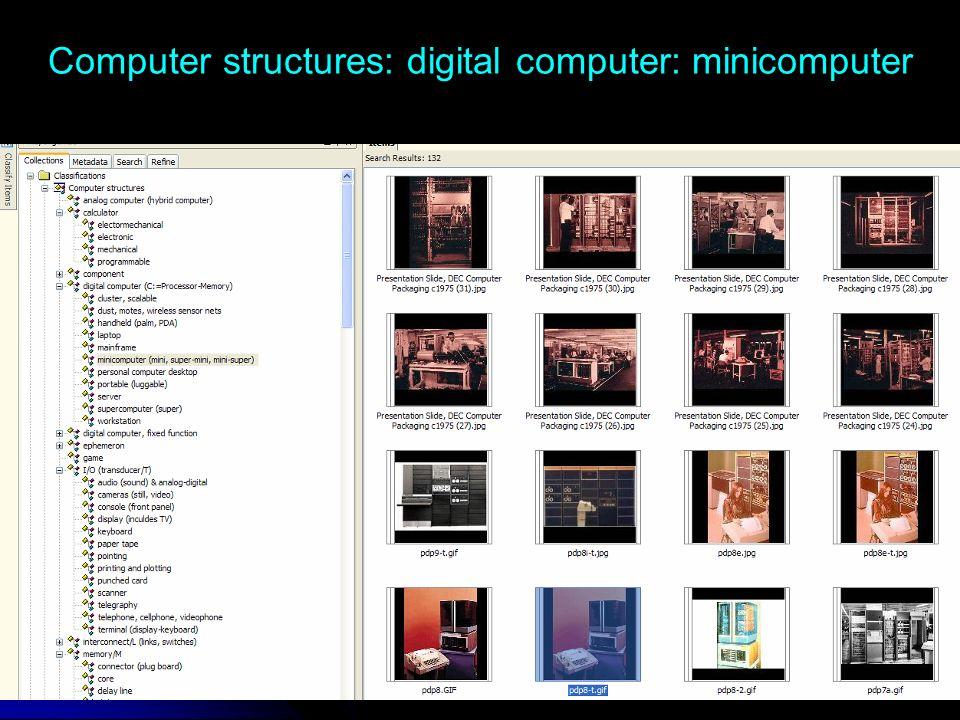Computer structures: digital computer: minicomputer