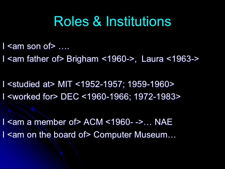 Roles & Institutions I ….