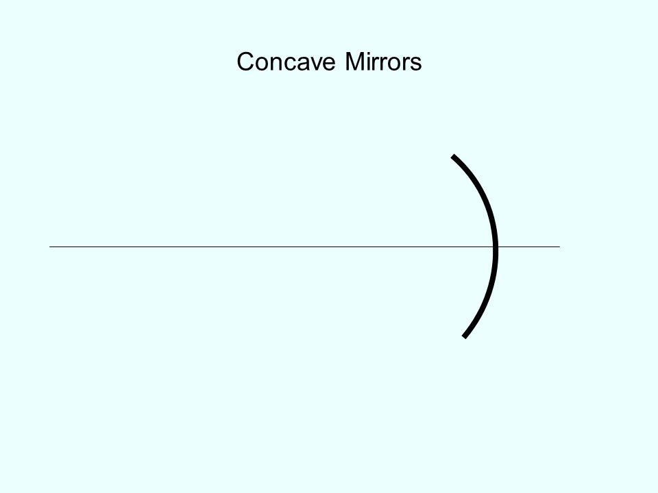 p p is known as the real image o p is known as the object p