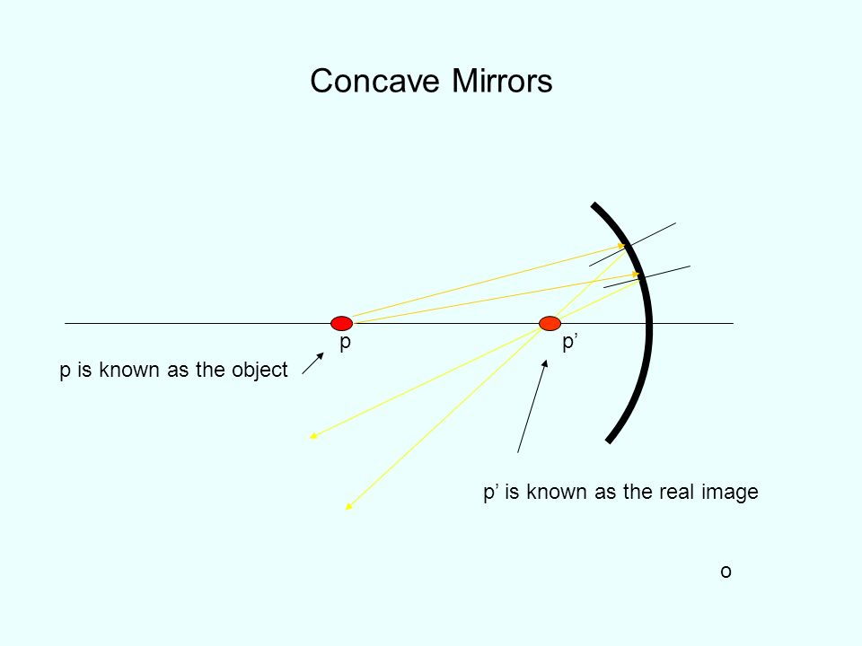 Concave Mirrors p ooo p s s There exists a relationship between the distances s and s relative to the curvature or the reflecting surface, R.