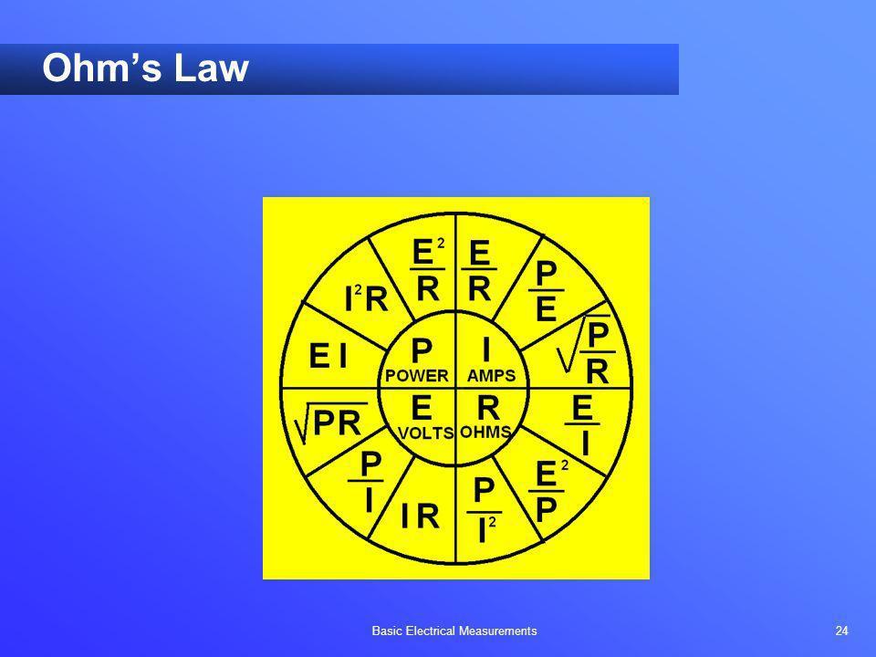 Basic Electrical Measurements 24 Ohms Law