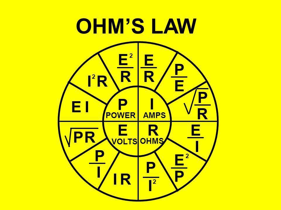 OHMS LAW POWER I I I I I I I R R R R R R RE E E E E E E P P P P P P P VOLTS OHMS AMPS 2 2 2 2