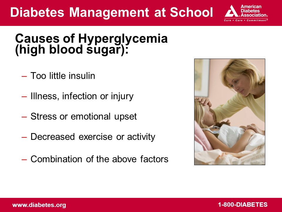 www.diabetes.org 1-800-DIABETES Diabetes Management at School Causes of Hyperglycemia (high blood sugar): –Too little insulin –Illness, infection or i