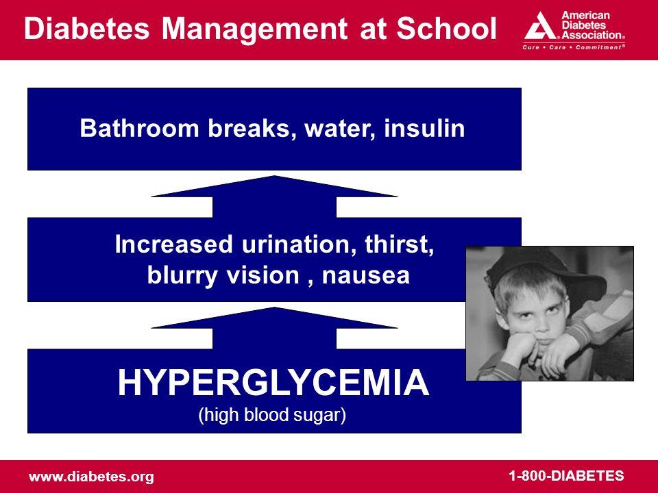 www.diabetes.org 1-800-DIABETES Bathroom breaks, water, insulin Increased urination, thirst, blurry vision, nausea HYPERGLYCEMIA (high blood sugar) Di