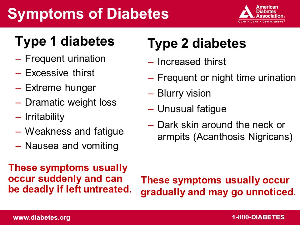 www.diabetes.org 1-800-DIABETES Diabetes management is 24/7… Every student with diabetes will be different Diabetes requires constant juggling of insulin/medication with physical activity and food Its important to recognize the behaviors and signs of high and low blood sugar levels A student with a diabetes emergency will need help from school staff (ex.