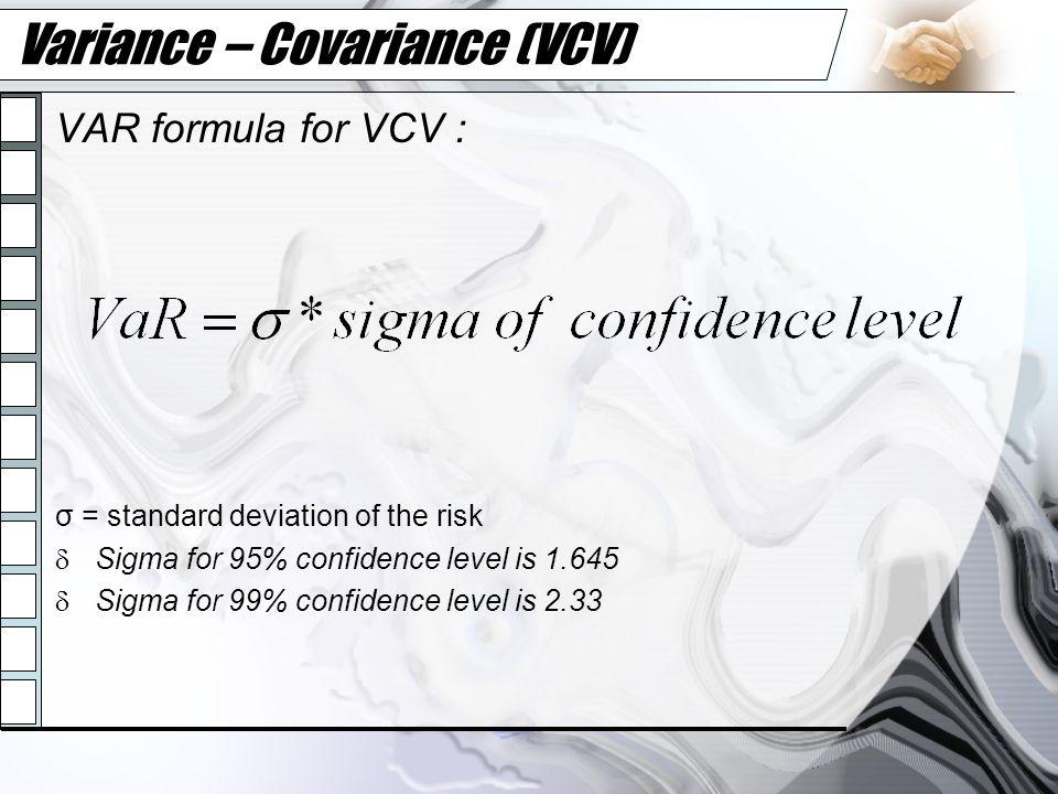 Variance – Covariance (VCV) VAR formula for VCV : σ = standard deviation of the risk Sigma for 95% confidence level is 1.645 Sigma for 99% confidence