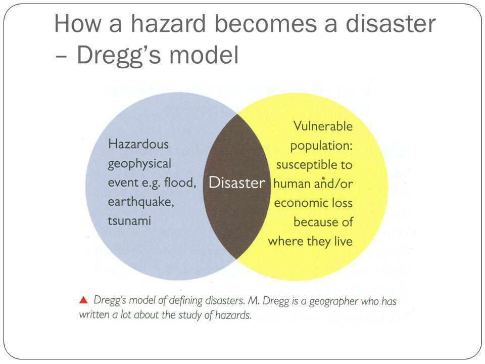 How a hazard becomes a disaster – Dreggs model