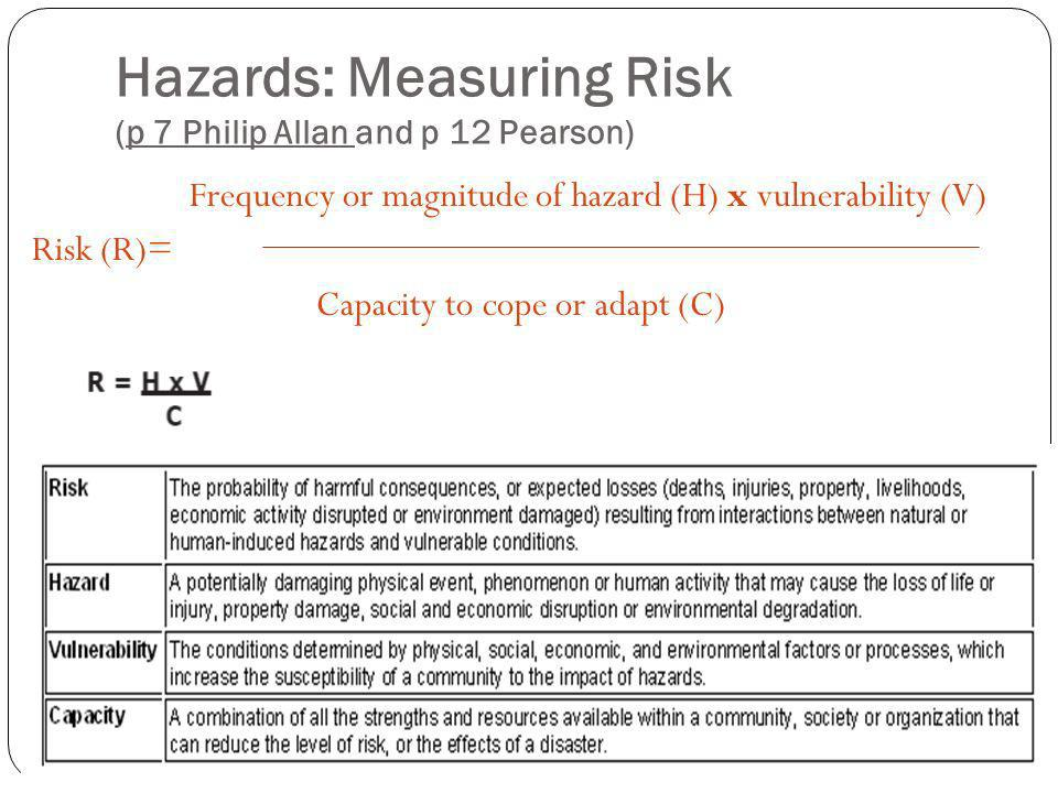 Hazards: Measuring Risk (p 7 Philip Allan and p 12 Pearson) Frequency or magnitude of hazard (H) x vulnerability (V) Risk (R)= Capacity to cope or ada
