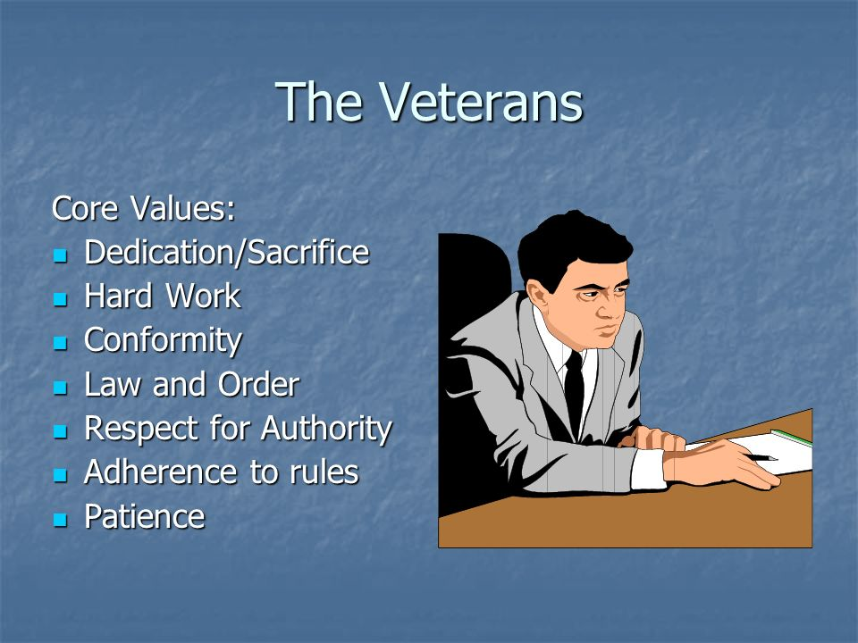 The Veterans Core Values: Dedication/Sacrifice Dedication/Sacrifice Hard Work Hard Work Conformity Conformity Law and Order Law and Order Respect for Authority Respect for Authority Adherence to rules Adherence to rules Patience Patience