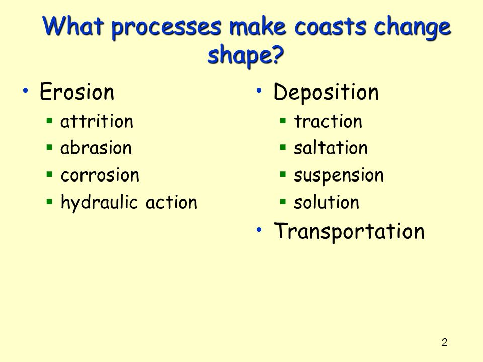 2 What processes make coasts change shape? Erosion attrition abrasion corrosion hydraulic action Deposition traction saltation suspension solution Tra
