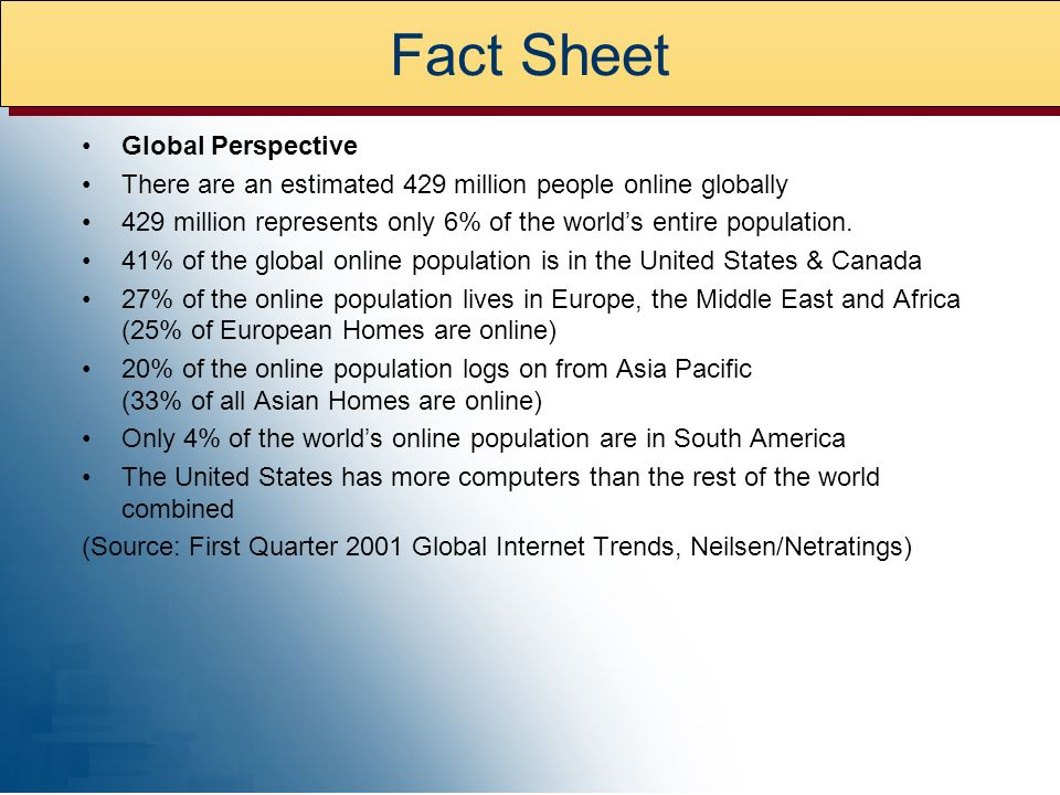 Global Perspective There are an estimated 429 million people online globally 429 million represents only 6% of the worlds entire population.