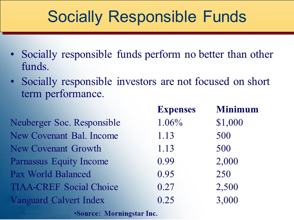 Socially responsible funds perform no better than other funds.