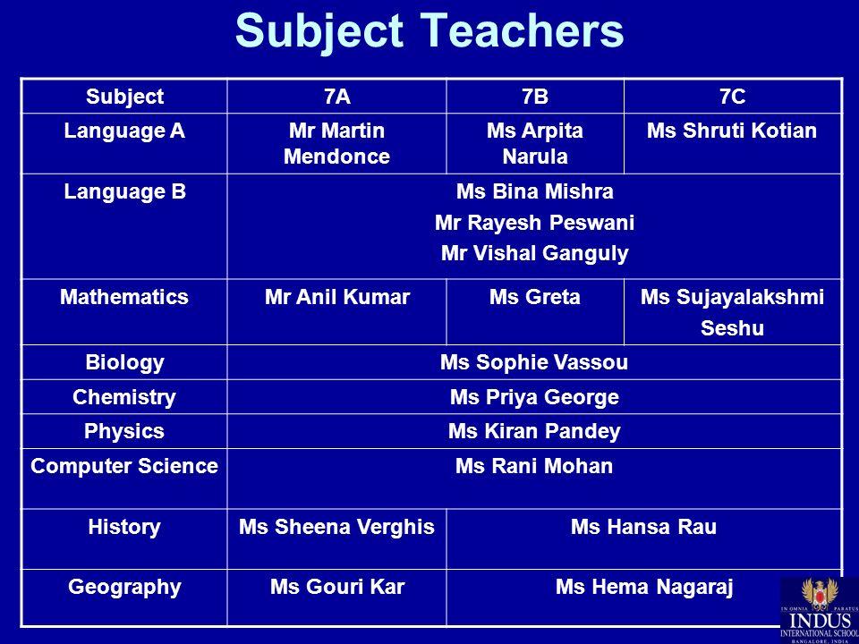 Subject Teachers Subject7A7B7C Language AMr Martin Mendonce Ms Arpita Narula Ms Shruti Kotian Language BMs Bina Mishra Mr Rayesh Peswani Mr Vishal Gan