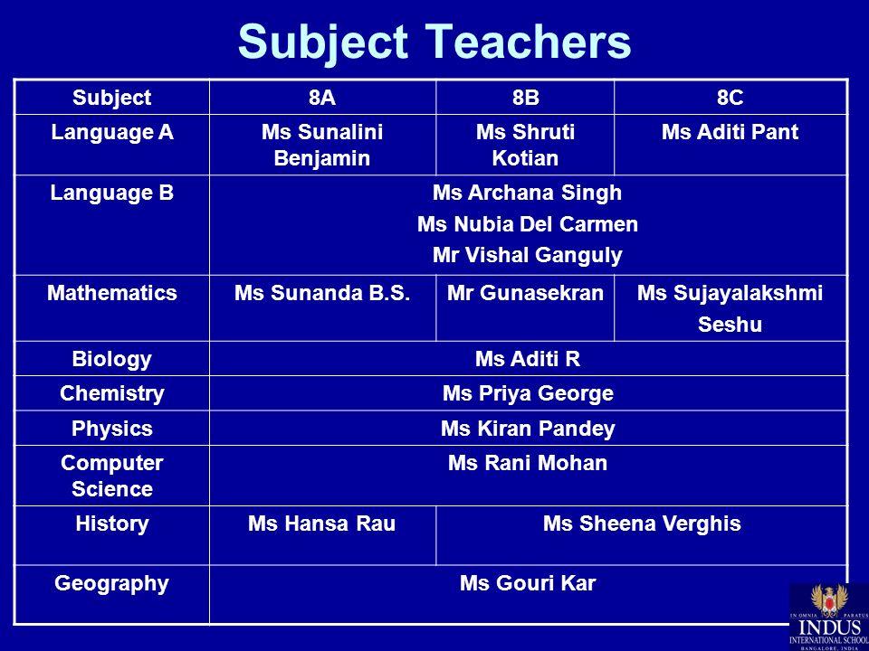 Subject Teachers Subject8A8B8C Language AMs Sunalini Benjamin Ms Shruti Kotian Ms Aditi Pant Language BMs Archana Singh Ms Nubia Del Carmen Mr Vishal