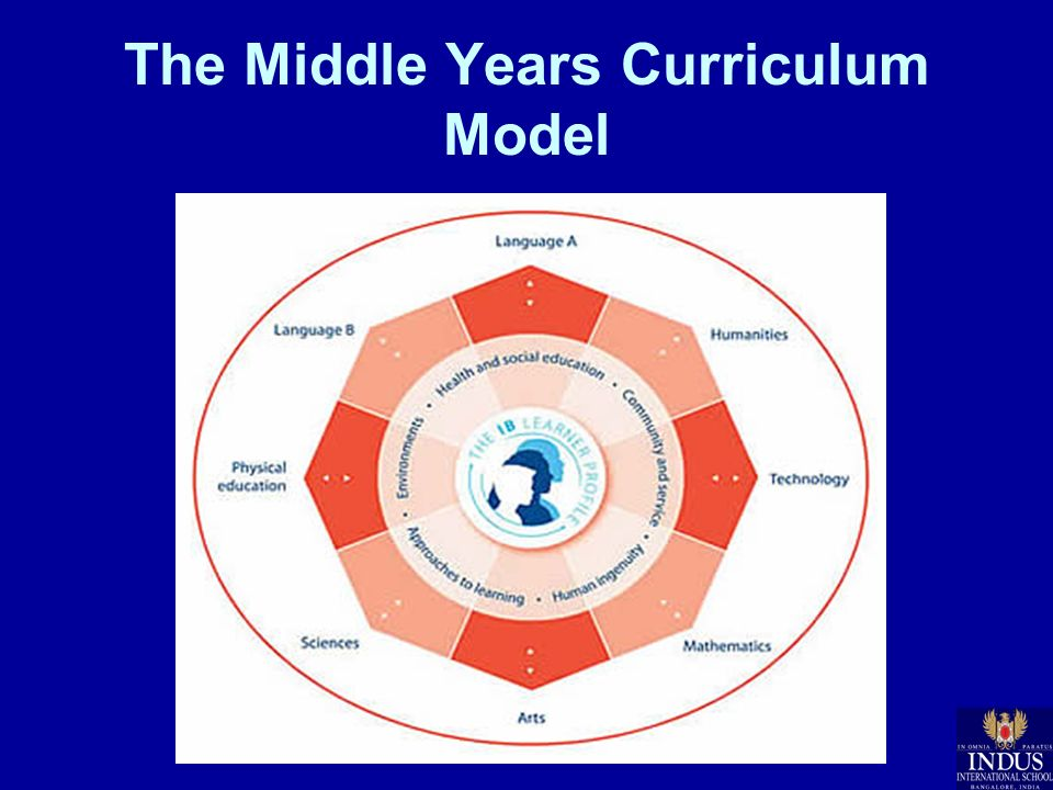 The Middle Years Curriculum Model