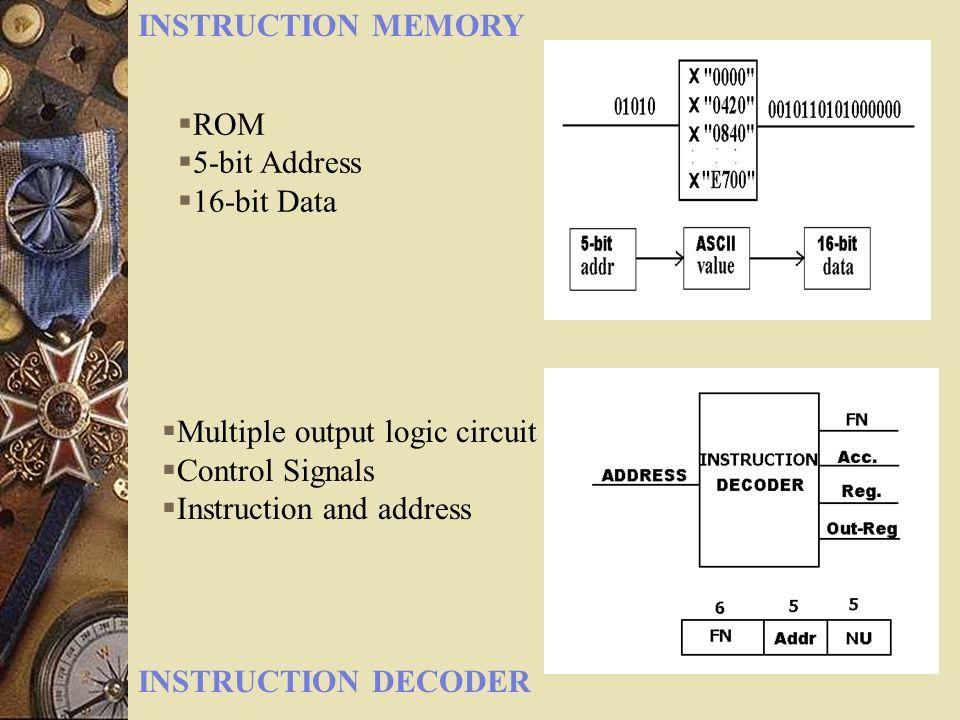 INSTRUCTION MEMORY INSTRUCTION DECODER ROM 5-bit Address 16-bit Data Multiple output logic circuit Control Signals Instruction and address