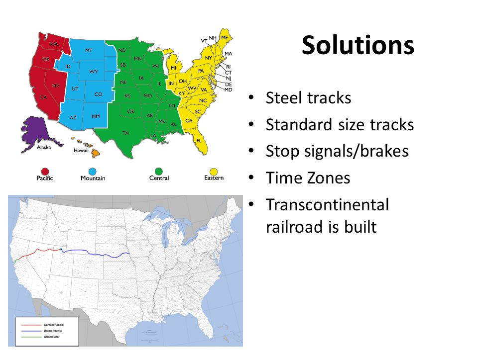 Solutions Steel tracks Standard size tracks Stop signals/brakes Time Zones Transcontinental railroad is built