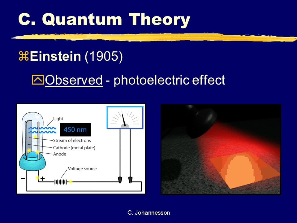 C. Johannesson C. Quantum Theory zEinstein (1905) yObserved - photoelectric effect
