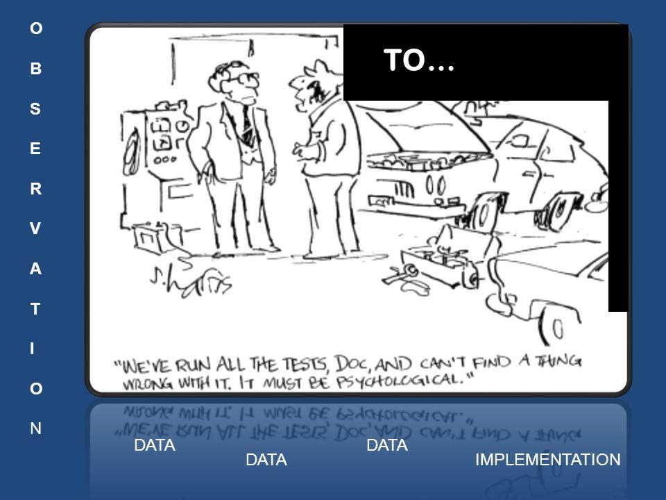 OBSERVATIONOBSERVATION DATA IMPLEMENTATION TO…