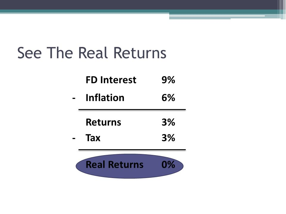 See The Real Returns FD Interest9% Inflation6%- Returns3% Tax3%- Real Returns0%