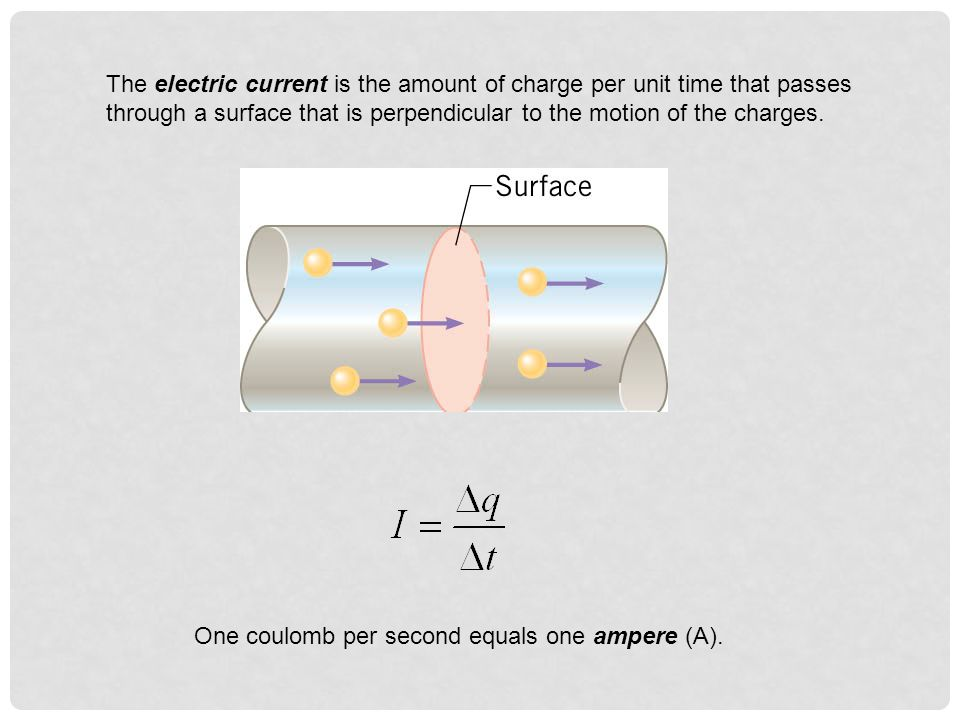 The electric current is the amount of charge per unit time that passes through a surface that is perpendicular to the motion of the charges. One coulo