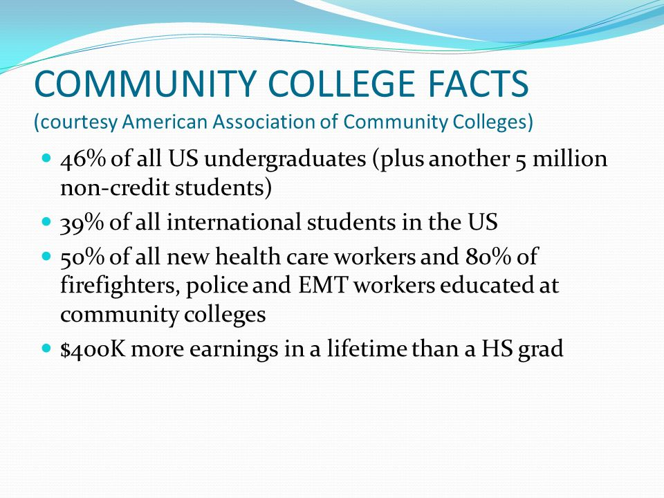 COMMUNITY COLLEGE FACTS (courtesy American Association of Community Colleges) 46% of all US undergraduates (plus another 5 million non-credit students