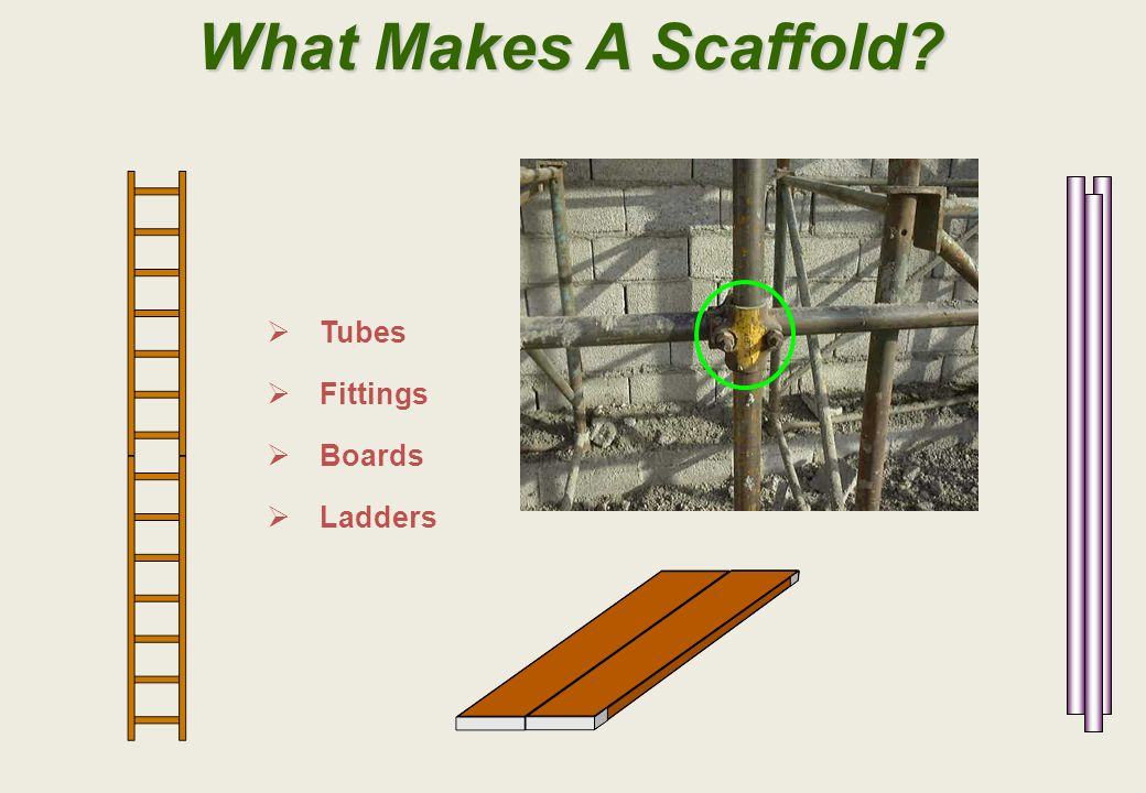 What Makes A Scaffold? Tubes Fittings Boards Ladders