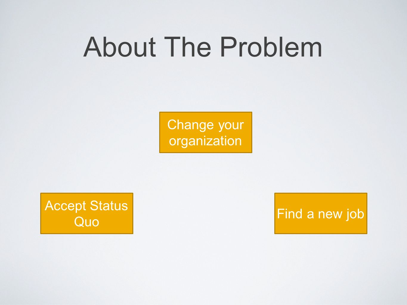 About The Problem Accept Status Quo Find a new job Change your organization