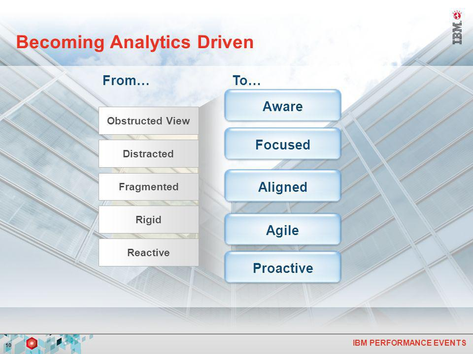IBM PERFORMANCE EVENTS 10 Aware Focused Proactive Aligned Agile From…To… Obstructed View Distracted Reactive Fragmented Rigid Becoming Analytics Drive