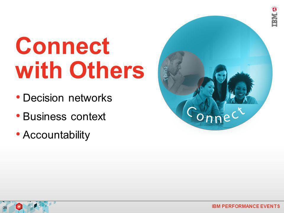 IBM PERFORMANCE EVENTS 28 Connect with Others Decision networks Business context Accountability