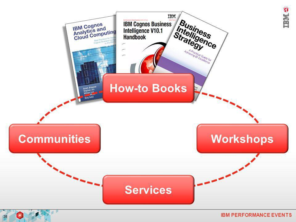 IBM PERFORMANCE EVENTS 38 Communities How-to Books Workshops Services