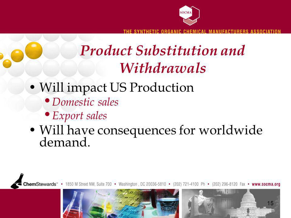 Product Substitution and Withdrawals Will impact US Production Domestic sales Export sales Will have consequences for worldwide demand.