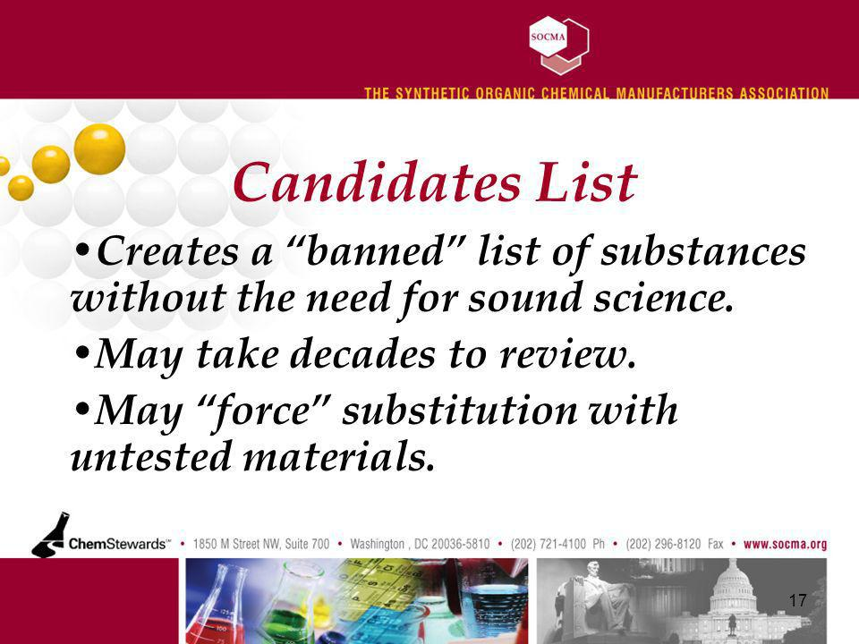 Candidates List Creates a banned list of substances without the need for sound science.