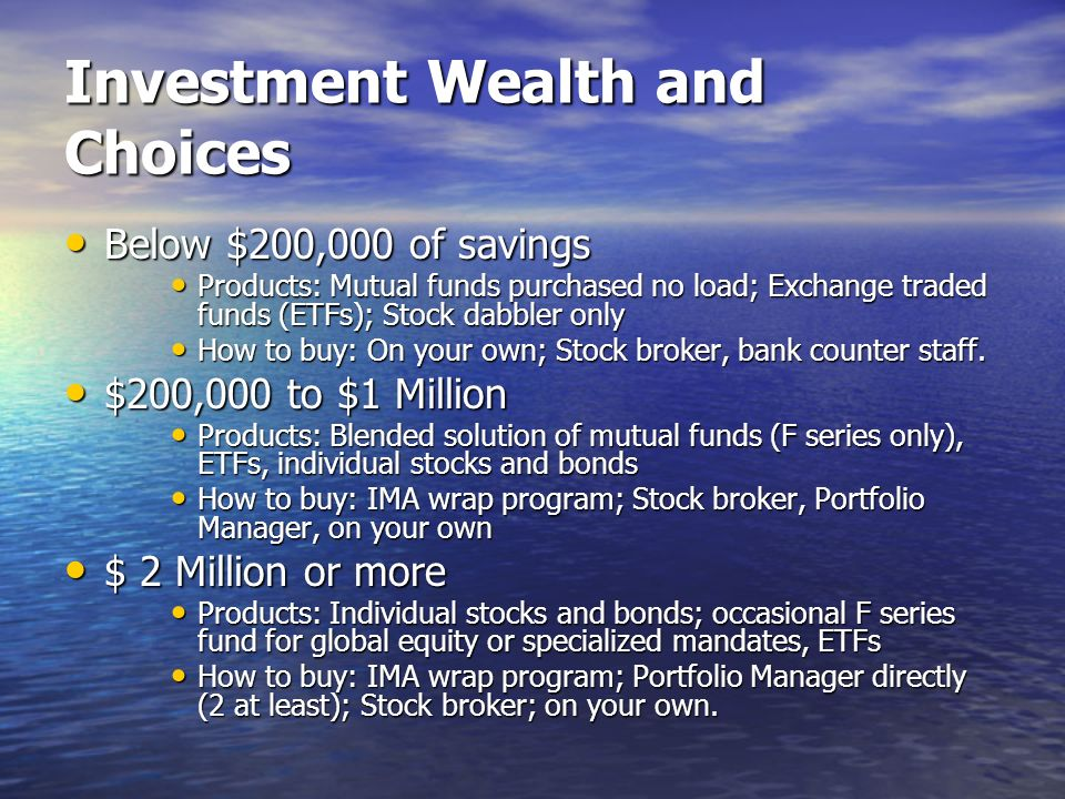 Investment Wealth and Choices Below $200,000 of savings Below $200,000 of savings Products: Mutual funds purchased no load; Exchange traded funds (ETF
