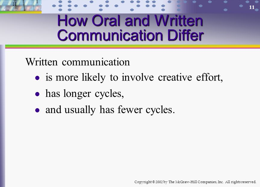 Copyright © 2002 by The McGraw-Hill Companies, Inc. All rights reserved. 11 How Oral and Written Communication Differ is more likely to involve creati
