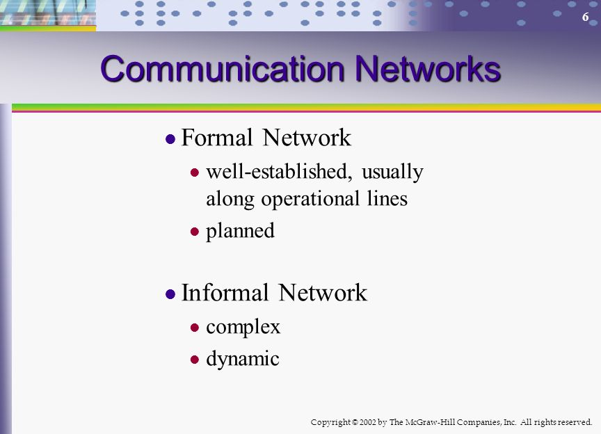 Copyright © 2002 by The McGraw-Hill Companies, Inc. All rights reserved. 6 Communication Networks Formal Network well-established, usually along opera
